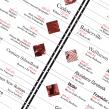 Historia de la Tipografía. Un projet de Design , Conception éditoriale, Design graphique, T , et pographie de Sergio Ortiz - 28.05.2014