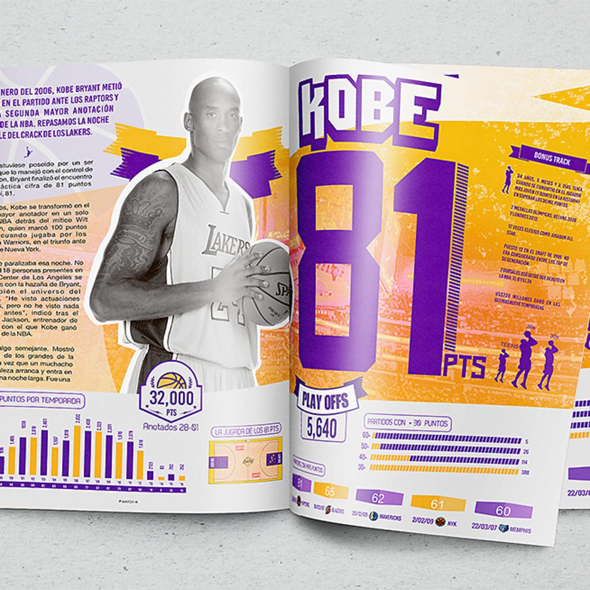 infografia kobe bryant Buscar con Google | Kobe, Kobe