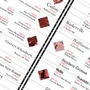Historia de la Tipografía. Um projeto de Design, Design editorial, Design gráfico e Tipografia de Sergio Ortiz - 28.05.2014