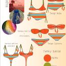 Woman Swimwear & Children clothes. Un proyecto de Moda de Carmen González Fúnez - 05.11.2016