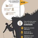 INFOGRAFIAS para Axis Corporate. Un progetto di Graphic Design e Infografica di Alba de Armengol - 01.06.2018