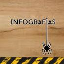 Infografías sobre las propiedades de las arañas. . A Education, Information Design & Infographics project by Mauricio Vázquez - 03.10.2020