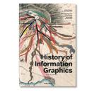 HISTORY OF INFORMATION GRAPHICS. Un progetto di Design, Graphic Design, Architettura dell'informazione , e Design dell'informazione di Julius Wiedemann - 23.07.2020