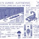 Game Design Sketches. Un proyecto de Diseño de personajes, Videojuegos, Diseño de videojuegos, Dibujo digital y Sketchbook de Matias Molusko - 15.07.2019