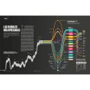 The Most Appreciated Globals. Um projeto de Design editorial, Arquitetura da informação e Design de informação de Diana Estefanía Rubio - 26.01.2021