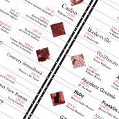 Historia de la Tipografía. Un proyecto de Diseño, Diseño editorial, Diseño gráfico y Tipografía de Sergio Ortiz - 28.05.2014