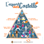 """Campaña """"L'esport mou Castelló"""". A Illustration, Graphic Design, Character animation, and Poster Design project by Enric Redón - 04.23.2018"""