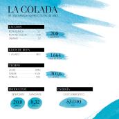 Infografía creativa: un tema de vital importancia. Un proyecto de Infografía de Ester Pino Tovar - 07.09.2020