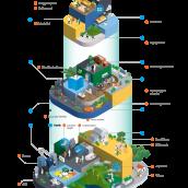 UNICEF interactive illustration. Un projet de 3D et Infographie de Jing Zhang - 09.10.2020