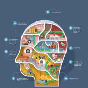 Inside a cat person's head. Un projet de 3D de Jing Zhang - 13.10.2020
