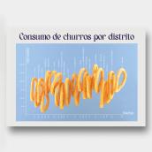 Infigrapgic & Churros. Un proyecto de Br, ing e Identidad, Diseño editorial e Infografía de María Carmona Díaz - 01.11.2020