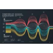 Commitment to banking. Un proyecto de Diseño editorial, Arquitectura de la información y Diseño de la información de Diana Estefanía Rubio - 31.05.2019