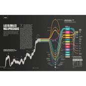The Most Appreciated Globals. Un proyecto de Diseño editorial, Arquitectura de la información y Diseño de la información de Diana Estefanía Rubio - 26.01.2021