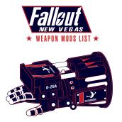 Fallout New Vegas Weapon Mods List. A Informationsdesign project by Carlos Enrique Jáuregui Camacho - 25.11.2012