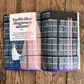Editorial illustrations: Modern Psykologi. A Illustration, Digitale Illustration und Editorial Illustration project by Emma Hanquist - 26.04.2021