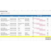 Mi Proyecto del curso: Desarrollo de un plan de medios digitales. Un proyecto de e-commerce de Algenis Romero - 03.02.2020