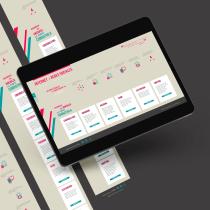 Internet y Redes Sociales - Web divulgativa. Um projeto de Web design, Desenvolvimento Web, CSS e HTML de Isabel Crespo - 13.10.2020
