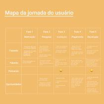 Ux reserch: como melhorar as devoluções de ecommerces. A UI / UX und App-Design project by Carla Ventura - 30.11.2020