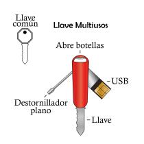 Mi Proyecto del curso: Llave Multiusos. Un proyecto de Diseño de producto de Andres Zunun - 13.01.2021