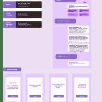 Bot sobre sexo para adolescentes. A UI / UX project by Katia de Faria Augusto Vaz - 04.09.2021