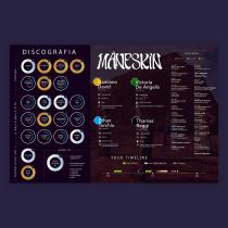Maneskin Infographic. Un proyecto de Diseño de la información, Infografía y Comunicación de Martina Zunica - 15.03.2021