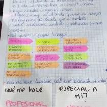 Mi Proyecto del curso: Modelos de negocio para creadores y creativos . Un proyecto de Consultoría creativa y Marketing de sandracontrerasg28 - 30.07.2021