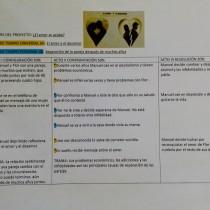 Mi Proyecto del curso: Escritura de memorias: una historia personal para una audiencia universal. Um projeto de Escrita e Narrativa de Jesús Lastra Rodríguez - 15.08.2021