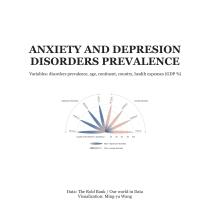 Data Visualization: Anxiety and depression prevalence by age. Un proyecto de Diseño, Ilustración, Arquitectura de la información, Diseño de la información, Diseño interactivo e Infografía de Ming-ya Wang - 19.08.2021