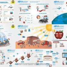 Infografias. A Design, Illustration, Werbung, Motion Graphics und Softwareentwicklung project by Ezequiel Pontecorvo - 12.03.2012