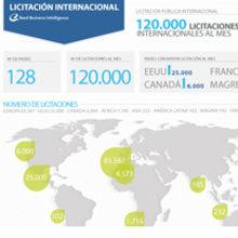 Infografía licitación. Un proyecto de  de Silvia Iglesias - 01.10.2012