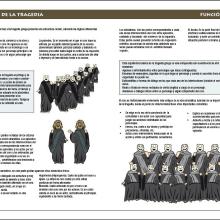Infografía EDIPO REY · ANTÍGONA sófocles. Um projeto de Design gráfico de Victoria Garcia - 21.06.2012