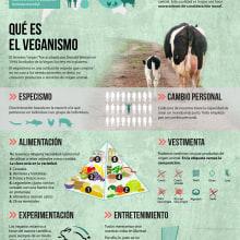 Qué es el veganismo. VeganWhat? . Un proyecto de Diseño, Br, ing e Identidad y Diseño gráfico de Alberto P. Fuster - 24.01.2016