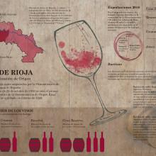 VINO DE RIOJA. Una Denominación de Origen. A Infografik project by SUSANA SANSE - 08.02.2017