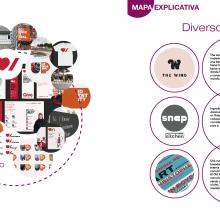 Mapa conceptual  sobre el diseño gráfico . A Graphic Design project by Irene Valera Vicent - 02.21.2017