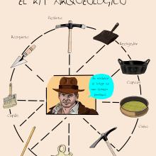 El Kit Arqueológico - Versión camiseta. Un proyecto de Diseño, Educación, Cómic, Creatividad, Dibujo a lápiz y Dibujo de Alejandro Fuentes Alonso - 07.05.2018