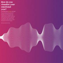 How do you visualize your emotional year?. Um projeto de Arquitetura da informação de Diana Estefanía Rubio - 22.05.2019