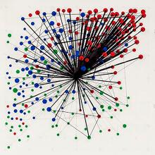 Un diagrama familiar. Um projeto de Design, Design gráfico, Arquitetura da informação, Design de informação, Infografia e Concept Art de Jaime Serra Palou - 14.02.2020