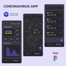 COVID-19 App. A Illustration, Animation, Mobile design, Mobile App Design, and App Development project by Roberto Juarez - 03.30.2020