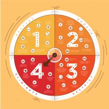 Coronaroulette. Um projeto de Design gráfico, Infografia e Diseño de iconos de Noémie Durand - 24.04.2020