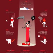 Mi Proyecto del curso: Infografía antibostezos. Un proyecto de Infografía de Iana perez nollet - 28.04.2020