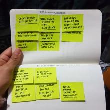 Mi Proyecto del curso: Modelos de negocio para creadores y creativos . Un proyecto de Consultoría creativa, Marketing y Creatividad de Vivian Violenta - 03.08.2020