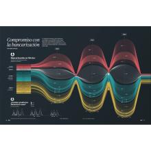 Commitment to banking. Um projeto de Design editorial, Arquitetura da informação e Design de informação de Diana Estefanía Rubio - 31.05.2019