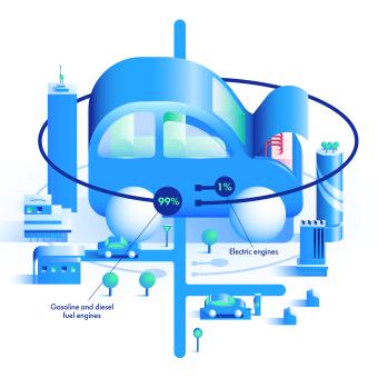 Ecomobility | Vehículo Eléctrico. Un proyecto de Diseño, Ilustración, Diseño de automoción, Diseño editorial, Diseño gráfico, Infografía, Ilustración vectorial y Diseño de iconos de Pablo Caprino - 26.06.2017