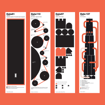 Data. Cultura/s. A Graphic Design, Information Design & Infographics project by Paadín - 05.12.2020