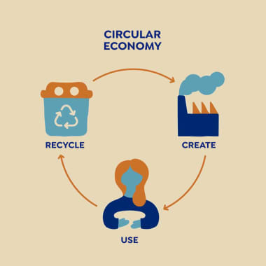 What Is a Circular Economy and How to Apply It to Graphic Design