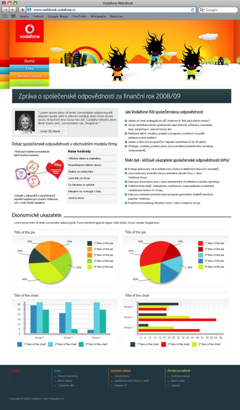 Vodafone Web Book · Mr Twich 2