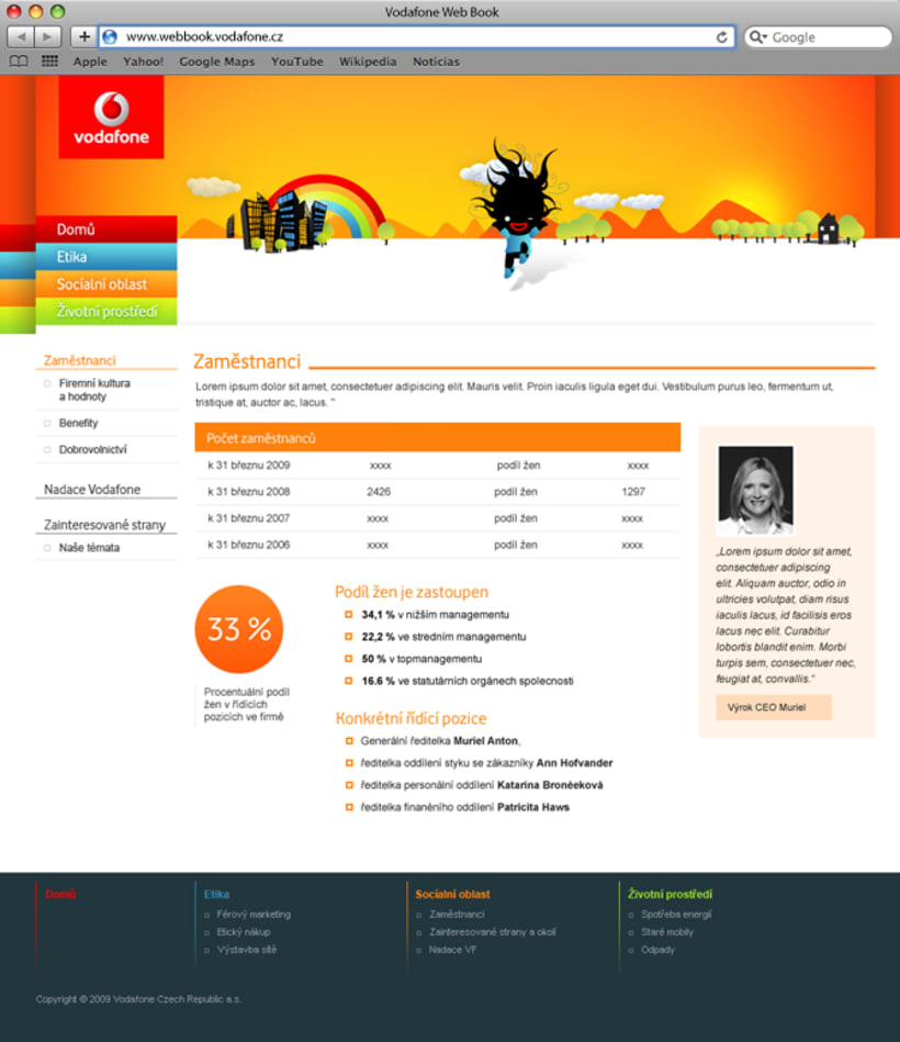 Vodafone Web Book · Mr Twich 3