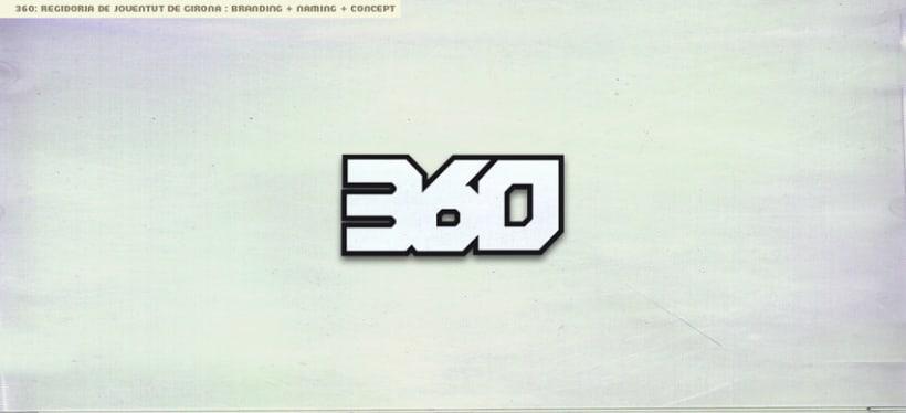 Branding GIR360 2