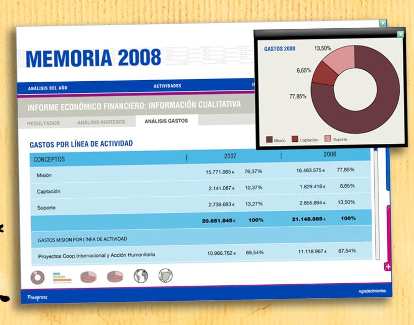 CD Memoria 2008  5