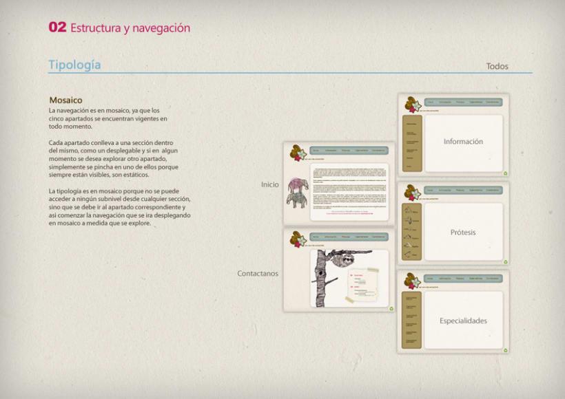 Proyecto final 2 - Manual explicativo 13
